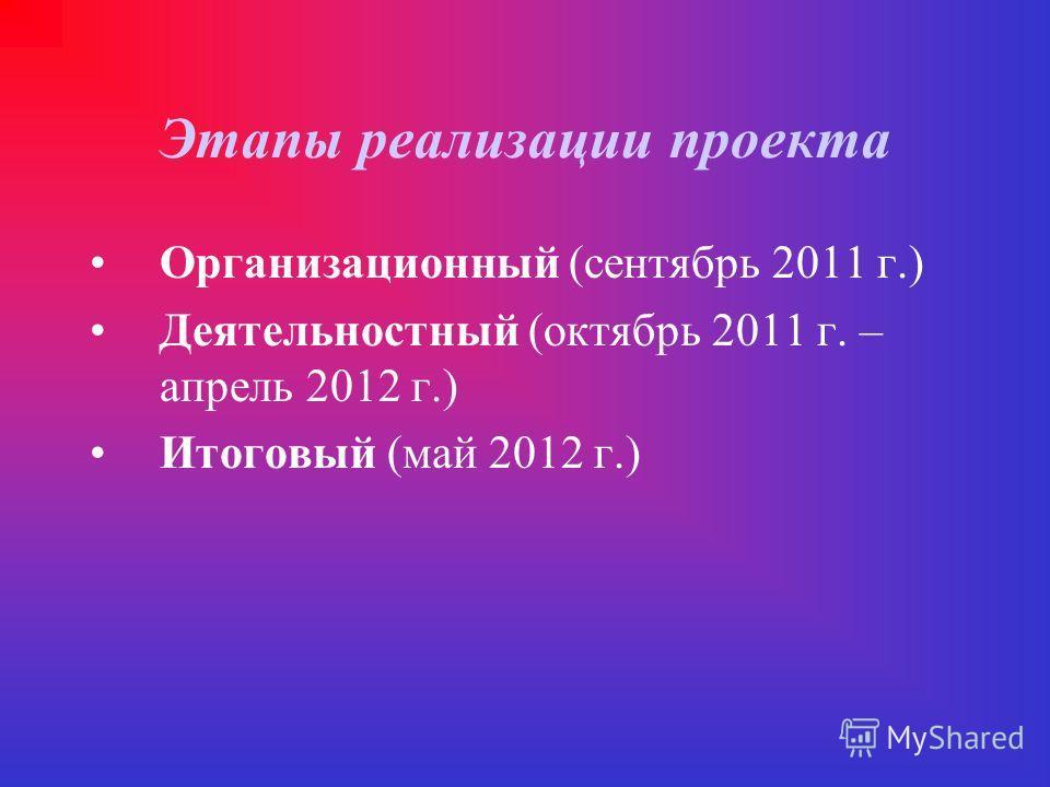 Этапы реализации проекта Организационный (сентябрь 2011 г.) Деятельностный (октябрь 2011 г. – апрель 2012 г.) Итоговый (май 2012 г.)