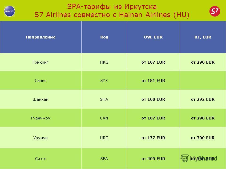 SPA-тарифы из Иркутска S7 Airlines совместно с Hainan Airlines (HU) НаправлениеКодOW, EURRT, EUR ГонконгHKGот 167 EURот 290 EUR СаньяSYXот 181 EUR ШанхайSHAот 168 EURот 292 EUR ГуанчжоуCANот 167 EURот 298 EUR УрумчиURCот 177 EURот 300 EUR СиэтлSEAот
