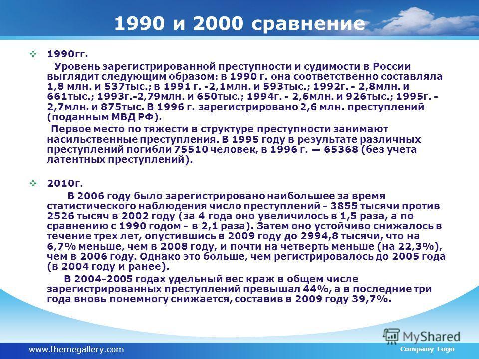 www.themegallery.com Company Logo 1990 и 2000 сравнение 1990гг. Уровень зарегистрированной преступности и судимости в России выглядит следующим образом: в 1990 г. она соответственно составляла 1,8 млн. и 537тыс.; в 1991 г. -2,1млн. и 593тыс.; 1992г.
