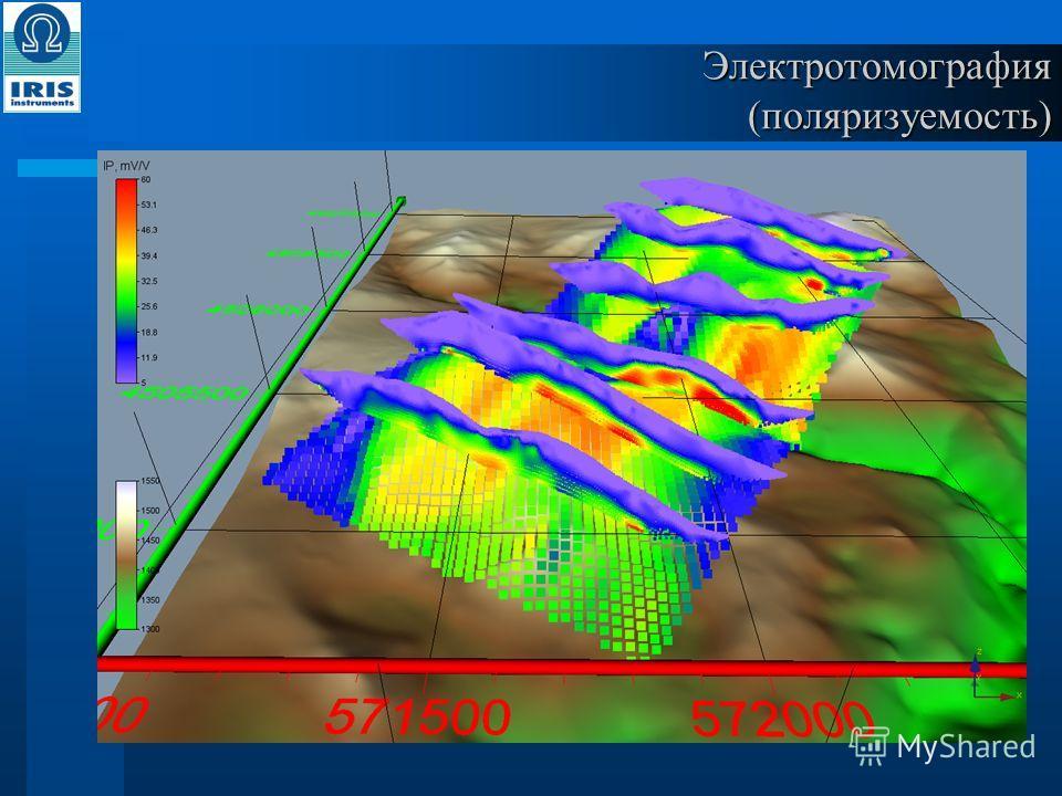 Электротомография (поляризуемость)