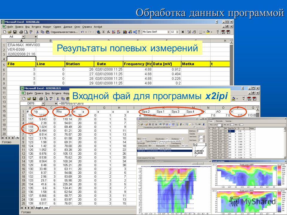 Обработка данных программой Результаты полевых измерений Входной фай для программы x2ipi