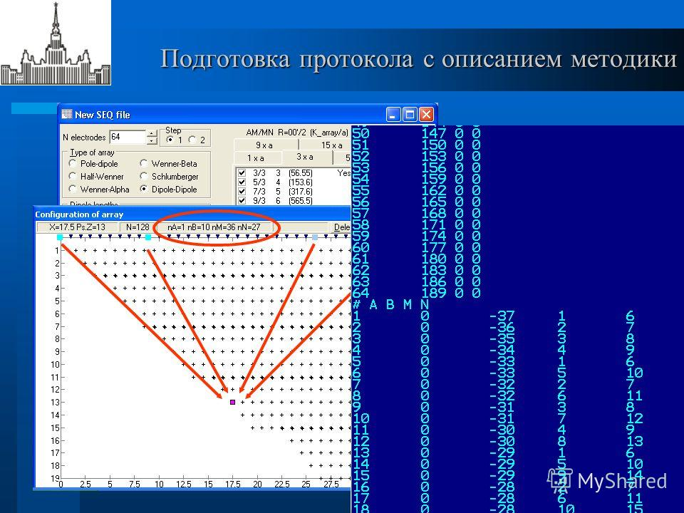 1912 Подготовка протокола с описанием методики MN=a MN=3 a MN=5 a MN=9 a MN=15 a