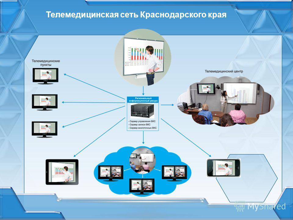 Телемедицинская сеть Краснодарского края