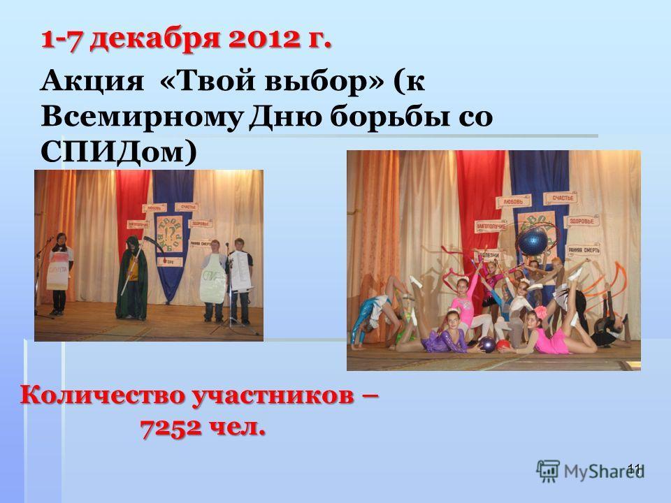 1-7 декабря 2012 г. Акция «Твой выбор» (к Всемирному Дню борьбы со СПИДом) 11 Количество участников – 7252 чел.