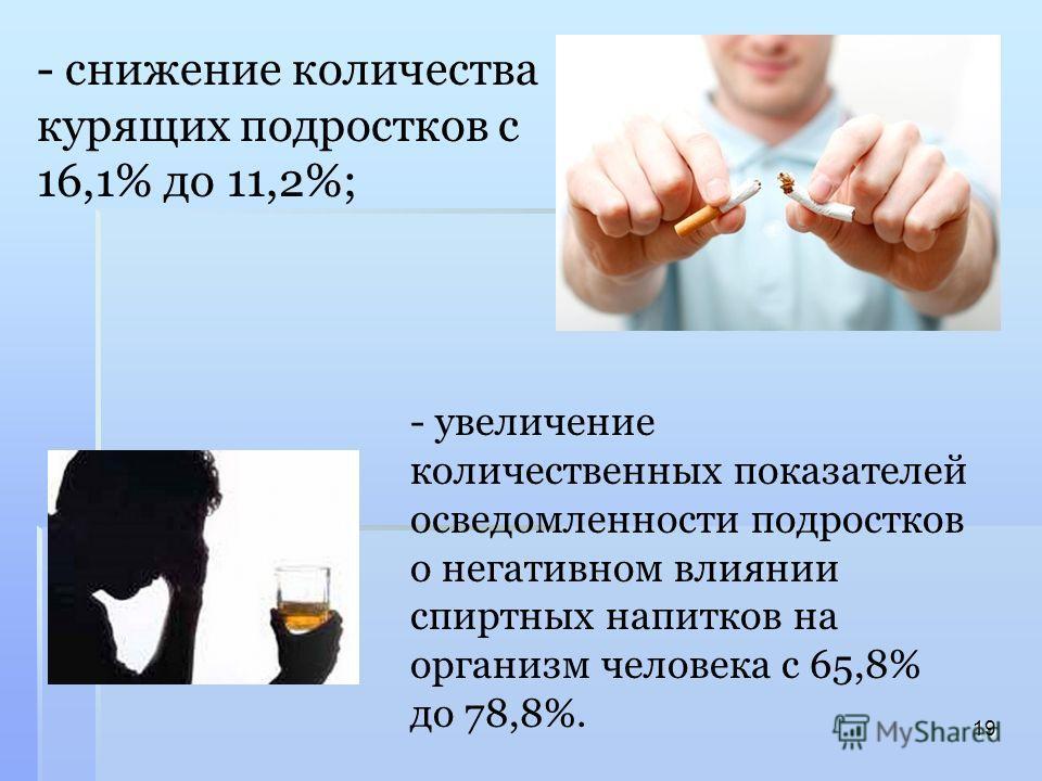 - снижение количества курящих подростков с 16,1% до 11,2%; 19 - увеличение количественных показателей осведомленности подростков о негативном влиянии спиртных напитков на организм человека с 65,8% до 78,8%.