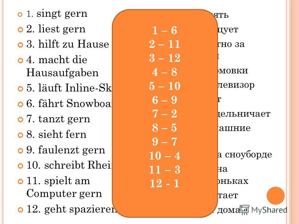 1. singt gern 2. liest gern 3. hilft zu Hause 4. macht die Hausaufgaben 5. läuft Inline-Skates 6. fährt Snowboard 7. tanzt gern 8. sieht fern 9. faulenzt gern 10. schreibt Rheime 11. spielt am Computer gern 12. geht spazieren 1. ходит гулять 2. охотн