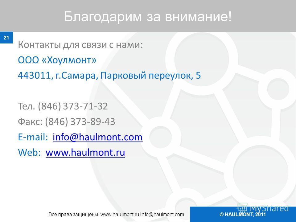 © HAULMONT, 2011 Благодарим за внимание! Контакты для связи с нами: ООО «Хоулмонт» 443011, г.Самара, Парковый переулок, 5 Тел. (846) 373-71-32 Факс: (846) 373-89-43 E-mail: info@haulmont.cominfo@haulmont.com Web: www.haulmont.ruwww.haulmont.ru 21 Все