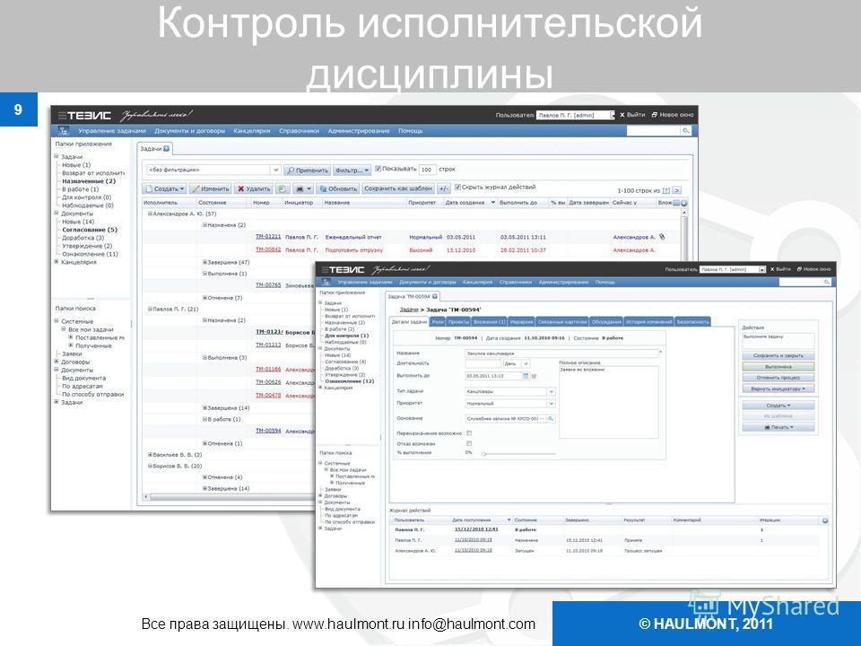 © HAULMONT, 2011 Контроль исполнительской дисциплины 9 Все права защищены. www.haulmont.ru info@haulmont.com