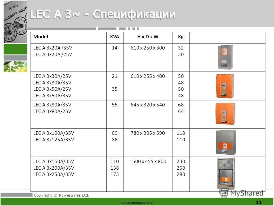 Copyright © PowerSines Ltd. конфиденциально 11 ModelKVAH x D x WKg LEC A 3x20A /35V LEC A 3x20A /25V 14610 x 250 x 30032 30 LEC A 3x30A/25V LEC A 3x30A/35V LEC A 3x50A/25V LEC A 3x50A/35V 21 35 610 x 255 x 40050 48 50 48 LEC A 3x80A/35V LEC A 3x80A/2
