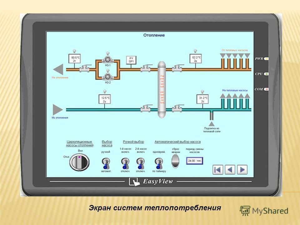 Экран систем теплопотребления