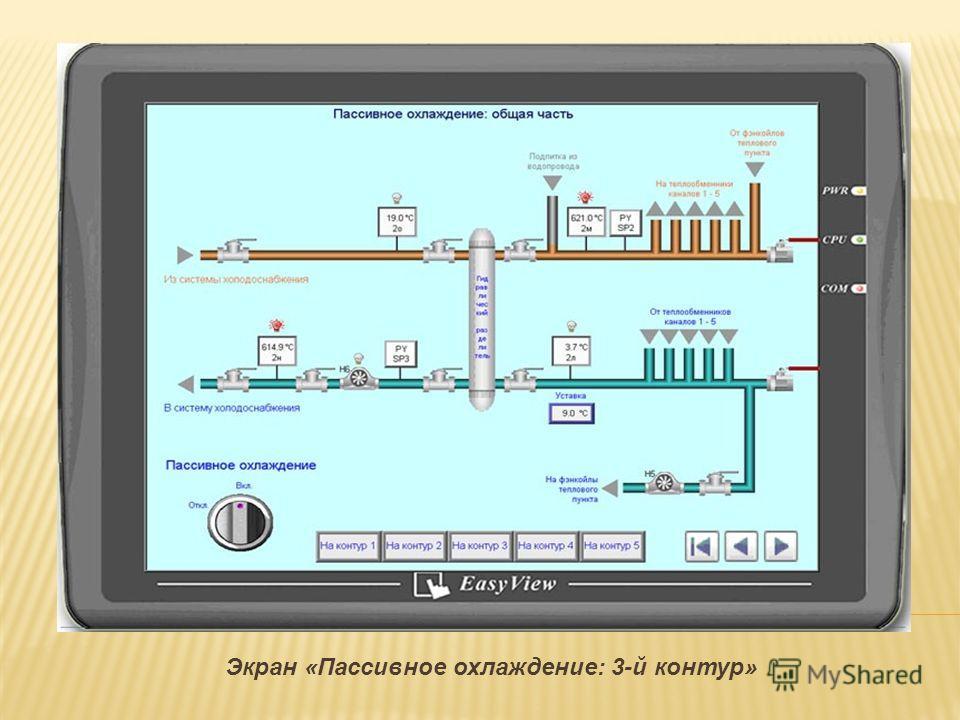Экран «Пассивное охлаждение: 3-й контур»