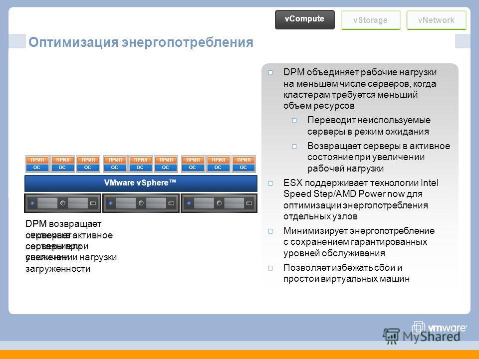 vCompute vStoragevNetwork Оптимизация энергопотребления DPM объединяет рабочие нагрузки на меньшем числе серверов, когда кластерам требуется меньший объем ресурсов Переводит неиспользуемые серверы в режим ожидания Возвращает серверы в активное состоя