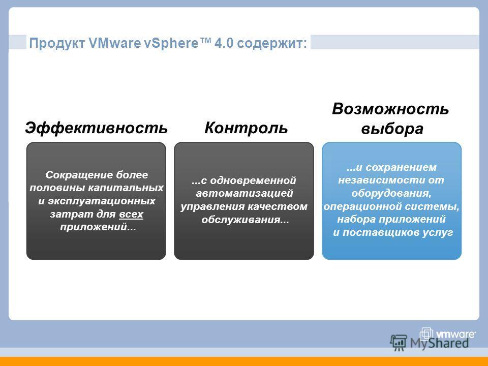 Продукт VMware vSphere 4.0 содержит: ЭффективностьКонтроль Возможность выбора Сокращение более половины капитальных и эксплуатационных затрат для всех приложений......с одновременной автоматизацией управления качеством обслуживания......и сохранением
