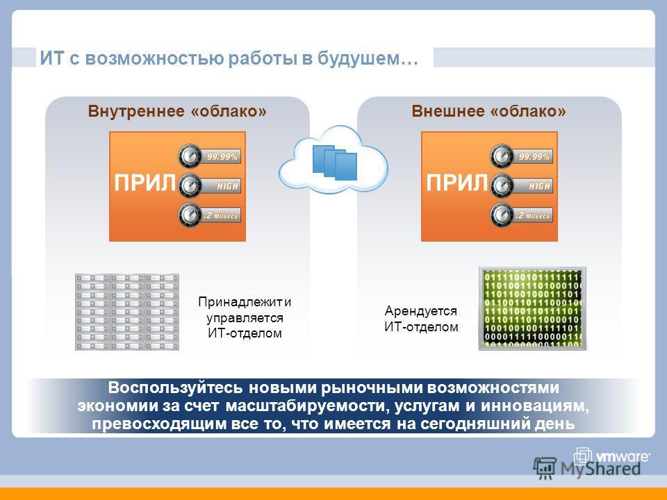 ИТ с возможностью работы в будушем… Принадлежит и управляется ИТ-отделом Внешнее «облако»Внутреннее «облако» Арендуется ИТ-отделом Воспользуйтесь новыми рыночными возможностями экономии за счет масштабируемости, услугам и инновациям, превосходящим вс