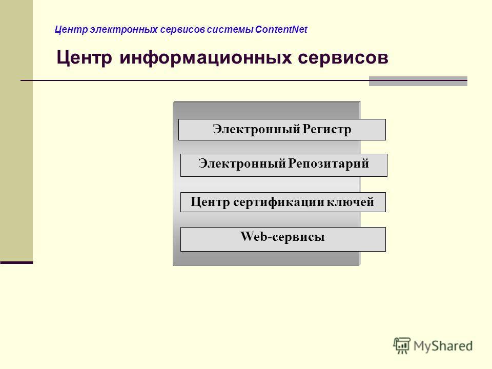 Центр электронных сервисов системы ContentNet Центр информационных сервисов Электронный Регистр Электронный Репозитарий Web-сервисы Центр сертификации ключей