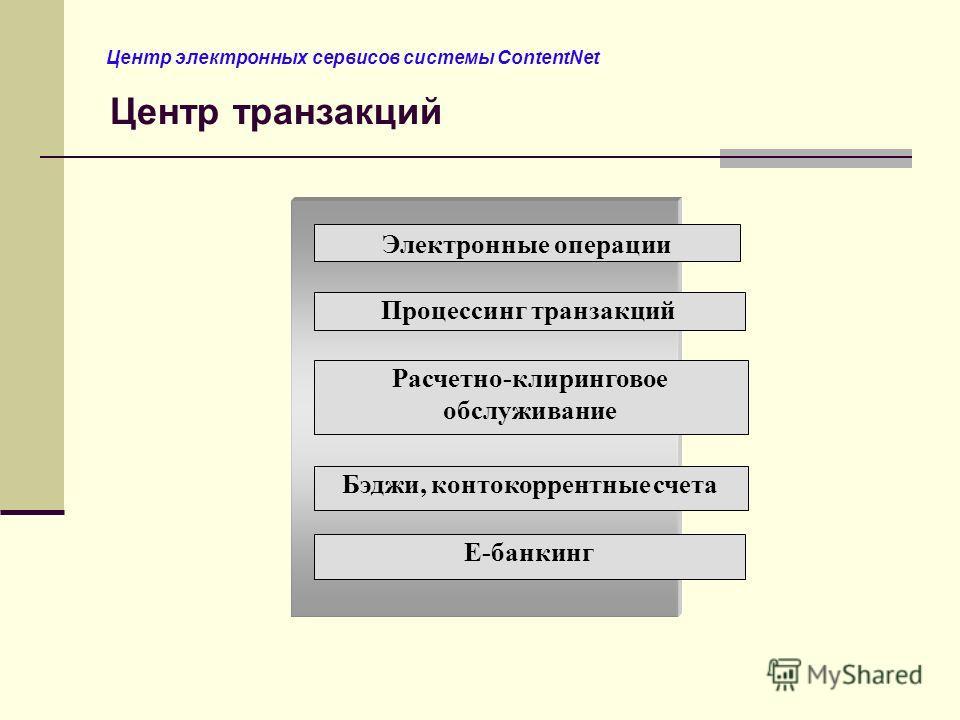 Центр электронных сервисов системы ContentNet Центр транзакций Электронные операции Процессинг транзакций Бэджи, контокоррентные счета Расчетно-клиринговое обслуживание E-банкинг