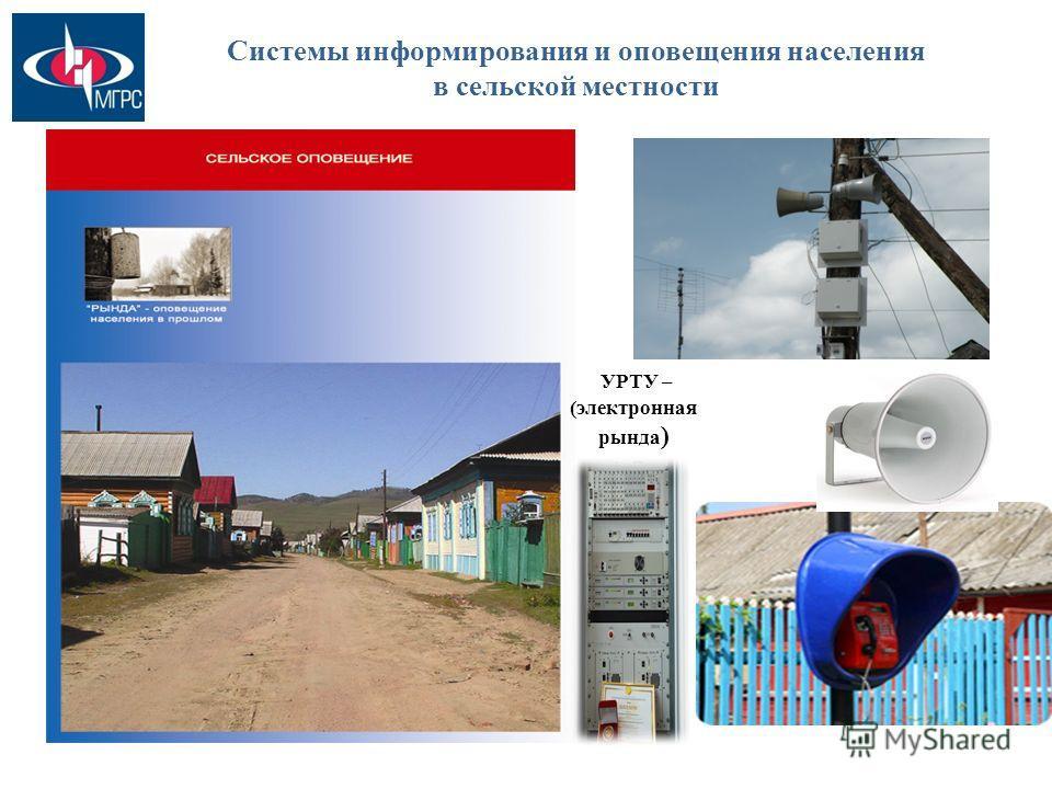 Системы информирования и оповещения населения в сельской местности УРТУ – (электронная рында )