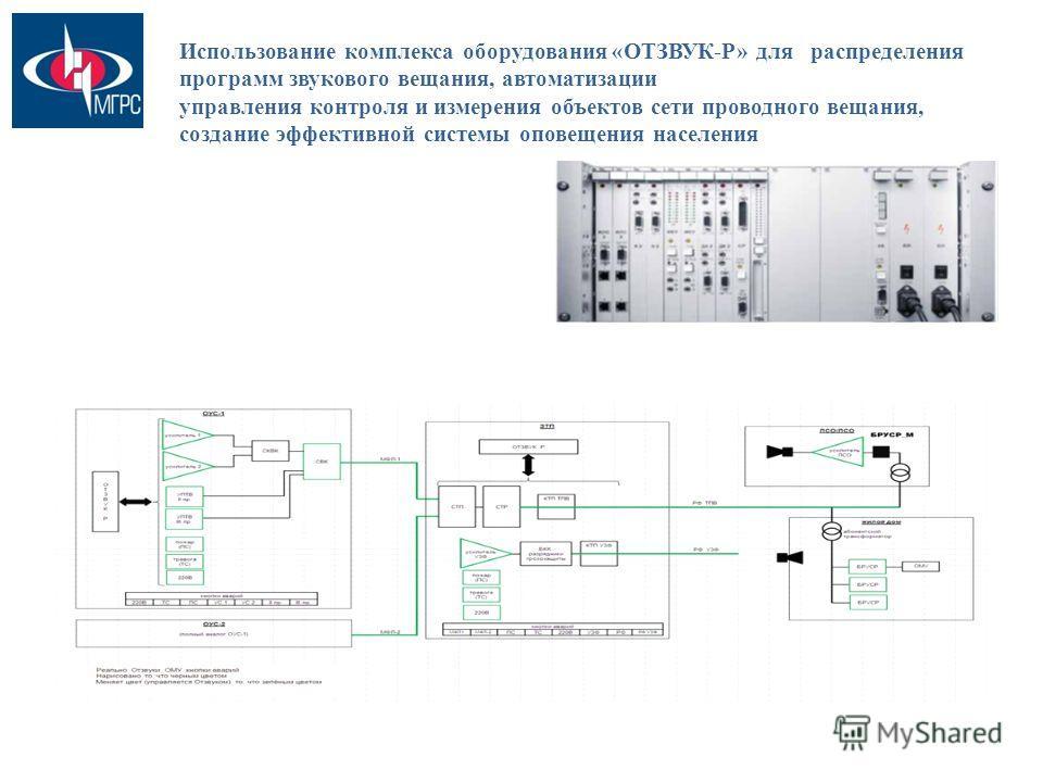 Использование комплекса оборудования «ОТЗВУК-Р» для распределения программ звукового вещания, автоматизации управления контроля и измерения объектов сети проводного вещания, создание эффективной системы оповещения населения