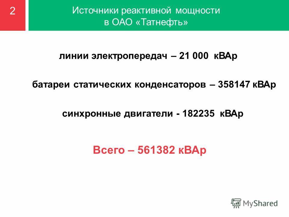 Источники реактивной мощности в ОАО «Татнефть» 2 линии электропередач – 21 000 кВАр батареи статических конденсаторов – 358147 кВАр Всего – 561382 кВАр синхронные двигатели - 182235 кВАр
