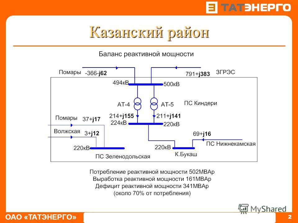 2 ОАО «ТАТЭНЕРГО» Казанский район
