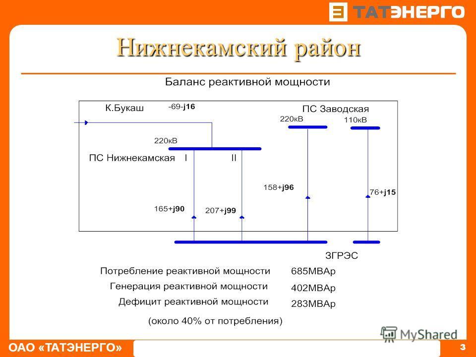 3 ОАО «ТАТЭНЕРГО» Нижнекамский район
