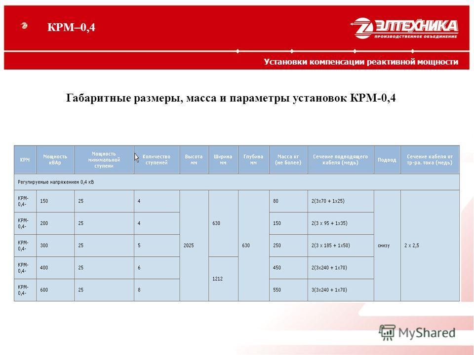 Габаритные размеры, масса и параметры установок КРМ-0,4 КРМ–0,4 Установки компенсации реактивной мощности