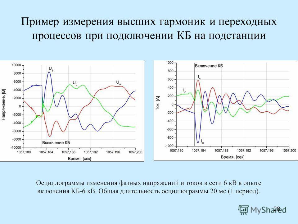 28 Пример измерения высших гармоник и переходных процессов при подключении КБ на подстанции
