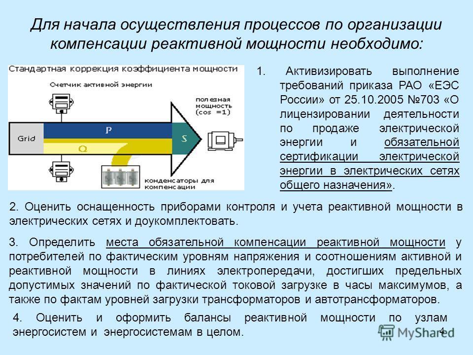 4 Для начала осуществления процессов по организации компенсации реактивной мощности необходимо: 4. Оценить и оформить балансы реактивной мощности по узлам энергосистем и энергосистемам в целом. 1. Активизировать выполнение требований приказа РАО «ЕЭС
