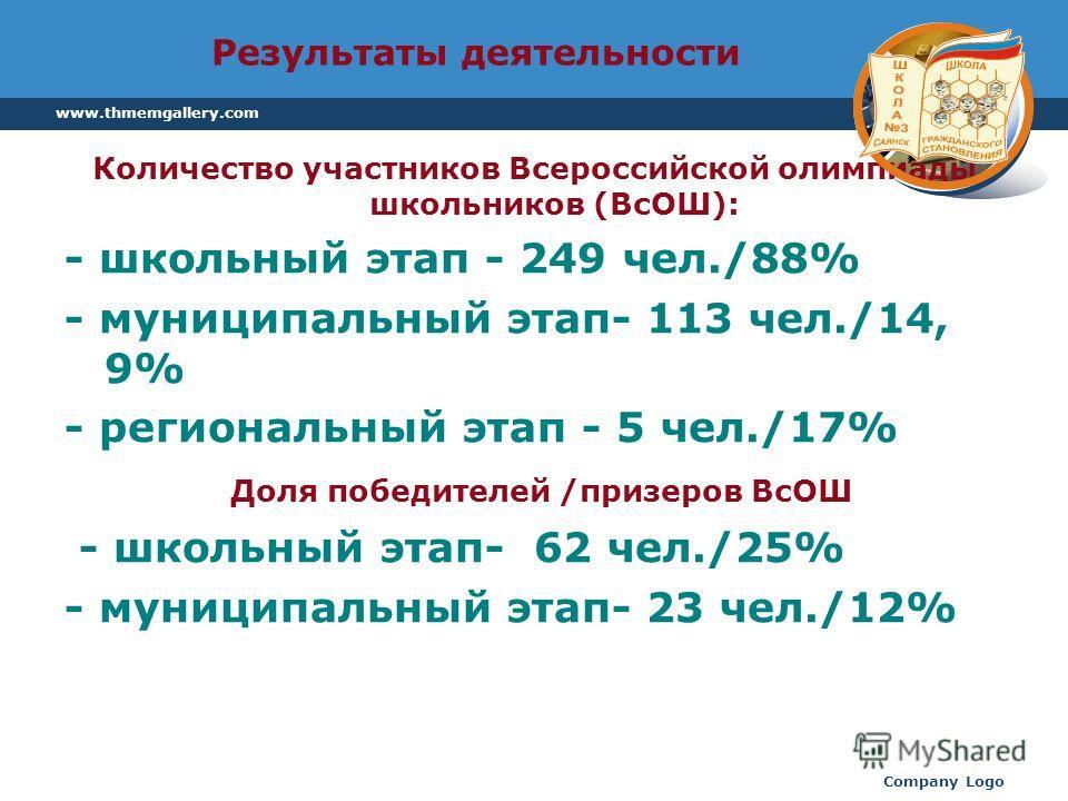 www.thmemgallery.com Company Logo Результаты деятельности Количество участников Всероссийской олимпиады школьников (ВсОШ): - школьный этап - 249 чел./88% - муниципальный этап- 113 чел./14, 9% - региональный этап - 5 чел./17% Доля победителей /призеро