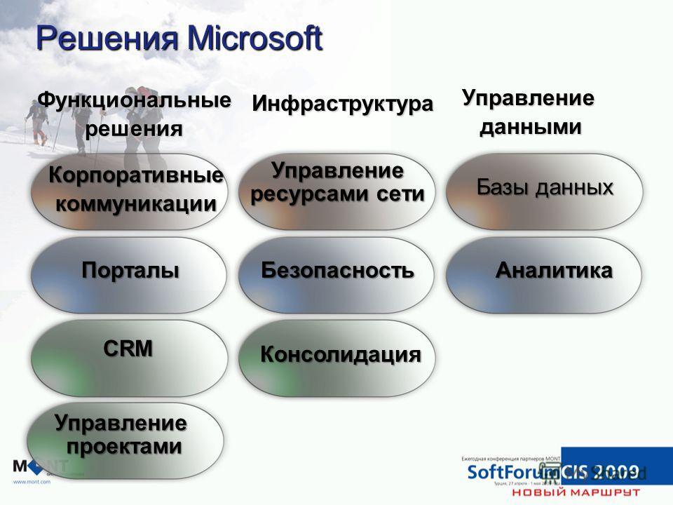 Корпоративныекоммуникации Управление ресурсами сети CRM ПорталыБезопасность Консолидация Базы данных Аналитика Функциональныерешения Инфраструктура Управлениеданными Управление проектами Решения Microsoft