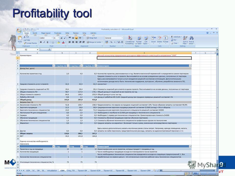 Profitability tool