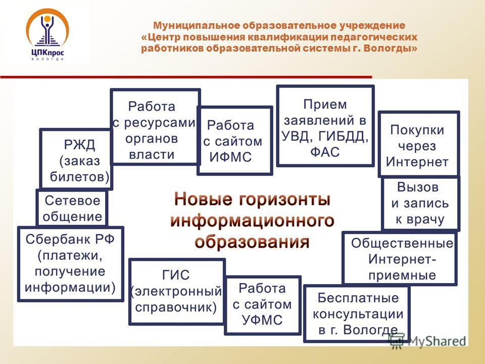 Муниципальное образовательное учреждение «Центр повышения квалификации педагогических работников образовательной системы г. Вологды»