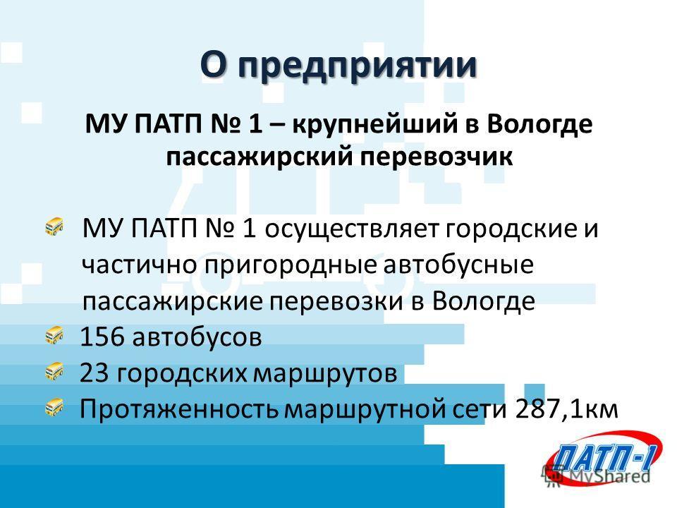 О предприятии МУ ПАТП 1 – крупнейший в Вологде пассажирский перевозчик МУ ПАТП 1 осуществляет городские и частично пригородные автобусные пассажирские перевозки в Вологде 156 автобусов 23 городских маршрутов Протяженность маршрутной сети 287,1км