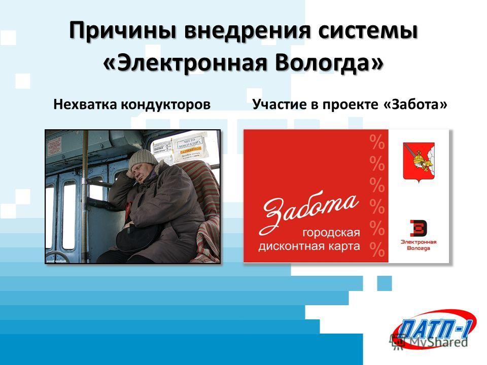 Причины внедрения системы «Электронная Вологда» Нехватка кондукторовУчастие в проекте «Забота»