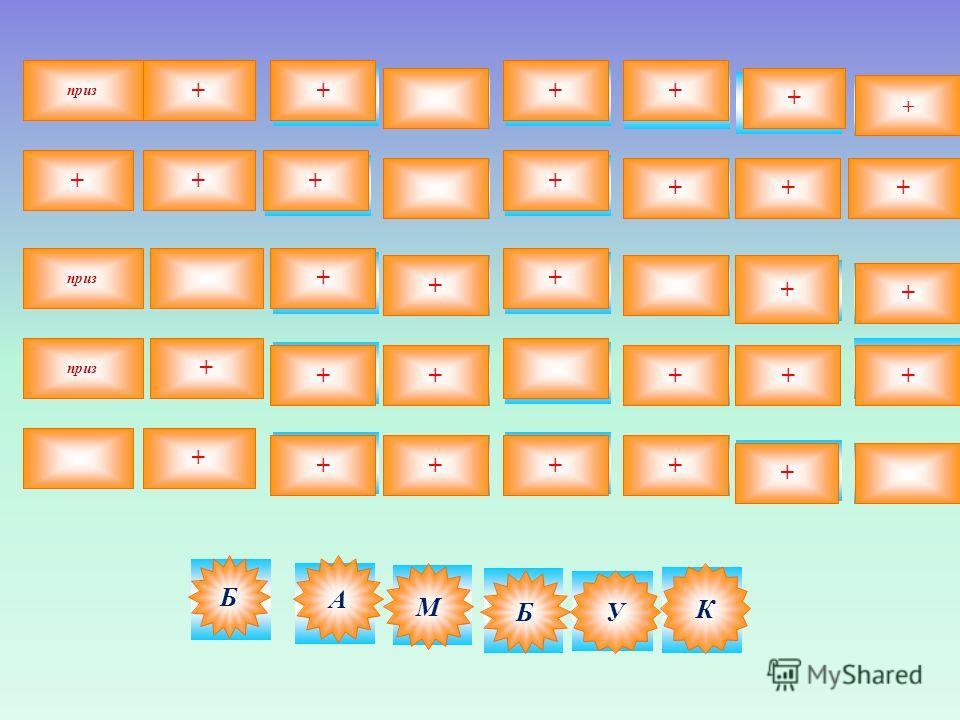 Игра второй тройки игроков Самая высокая трава из семейства злаковых. 1 3 5 4 2 6 Б А М БУ К