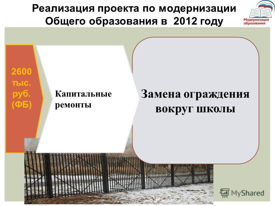 2600 тыс. руб. (ФБ) Реализация проекта по модернизации Общего образования в 2012 году Замена ограждения вокруг школы Капитальные ремонты