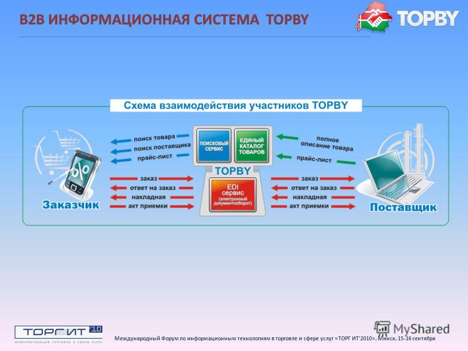 Международный Форум по информационным технологиям в торговле и сфере услуг «ТОРГ ИТ2010», Минск, 15-16 сентября