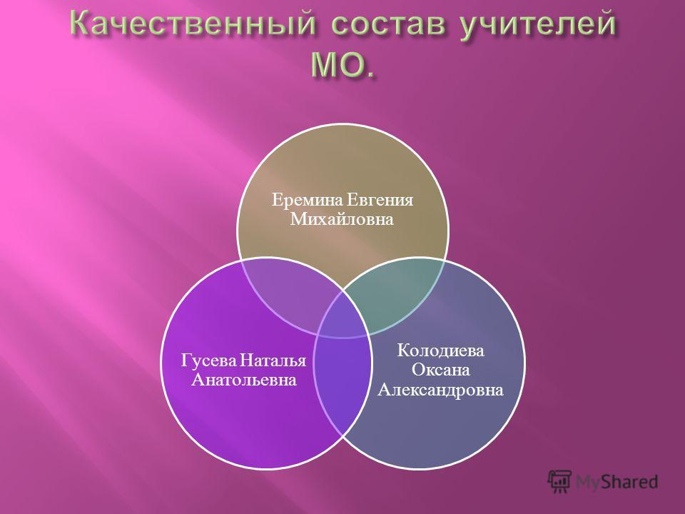 Еремина Евгения Михайловна Колодиева Оксана Александровна Гусева Наталья Анатольевна