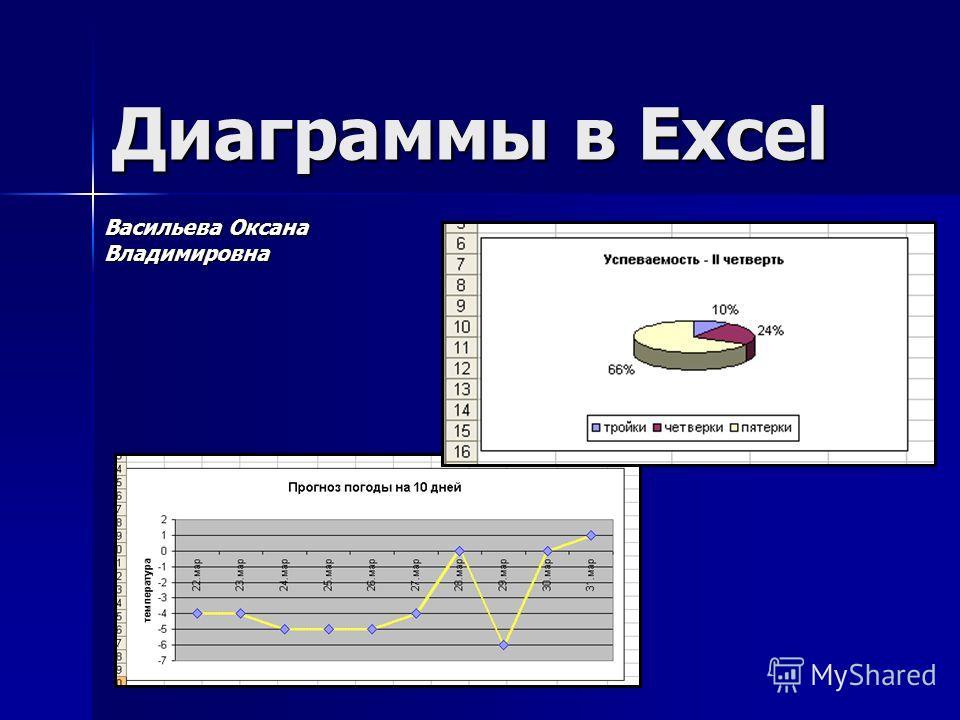 Диаграммы в Excel Васильева Оксана Владимировна