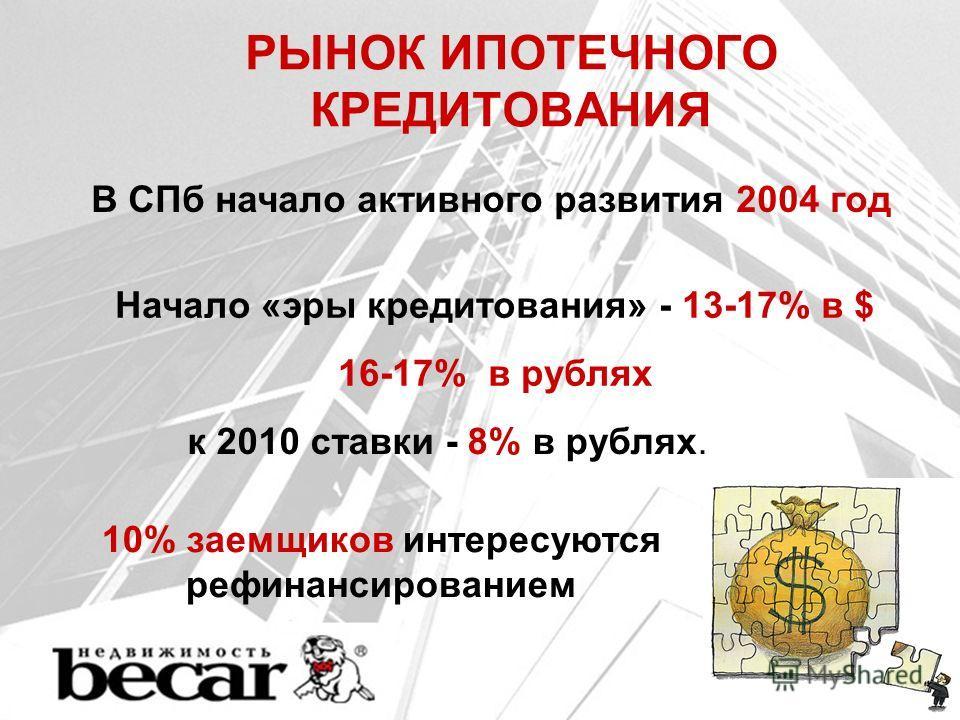РЫНОК ИПОТЕЧНОГО КРЕДИТОВАНИЯ В СПб начало активного развития 2004 год Начало «эры кредитования» - 13-17% в $ 16-17% в рублях к 2010 ставки - 8% в рублях. 10% заемщиков интересуются рефинансированием
