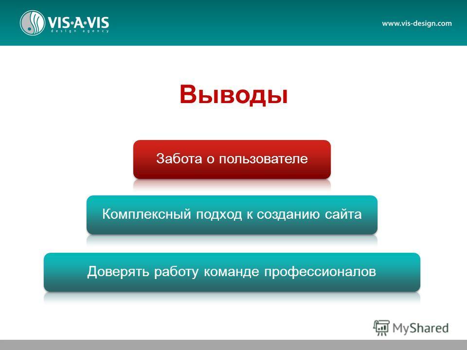 Выводы Забота о пользователе Комплексный подход к созданию сайта Доверять работу команде профессионалов