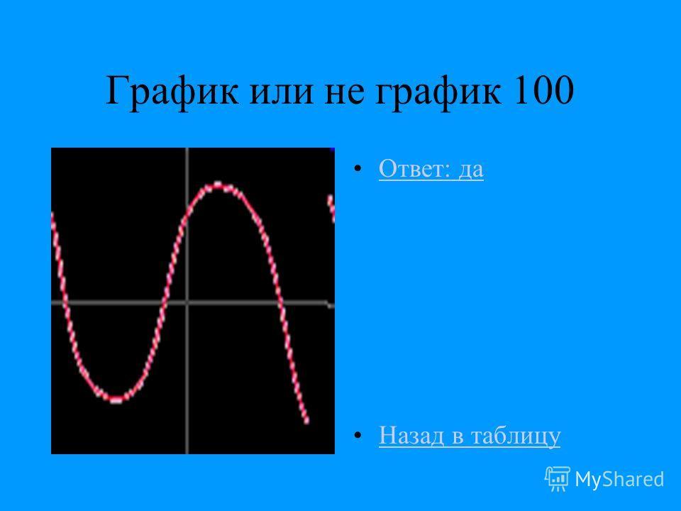 График или не график 100 Ответ: да Назад в таблицу