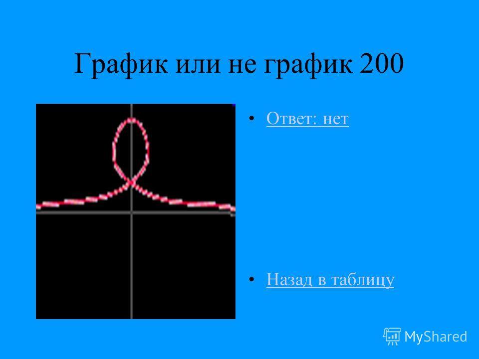 График или не график 200 Ответ: нет Назад в таблицу