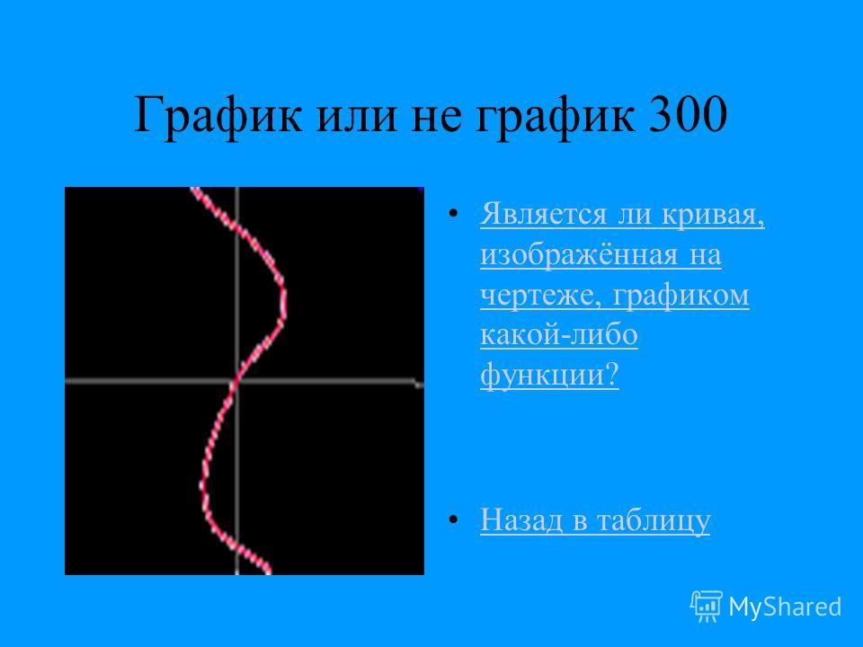График или не график 300 Является ли кривая, изображённая на чертеже, графиком какой-либо функции?Является ли кривая, изображённая на чертеже, графиком какой-либо функции? Назад в таблицу