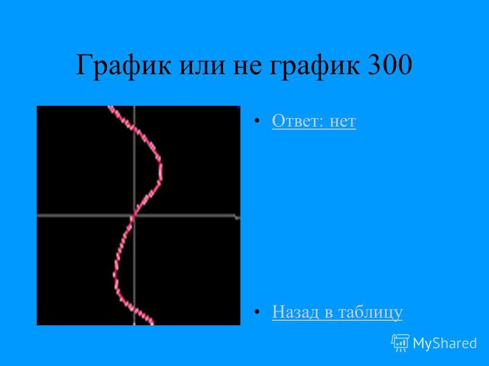 График или не график 300 Ответ: нет Назад в таблицу