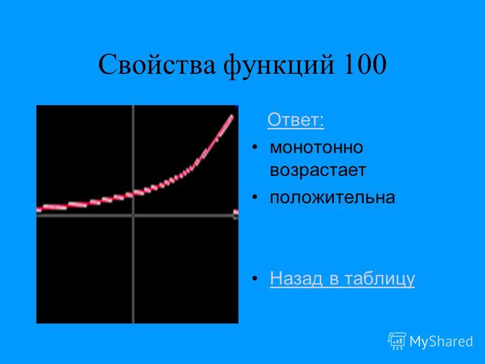 Свойства функций 100 Ответ: монотонно возрастает положительна Назад в таблицу