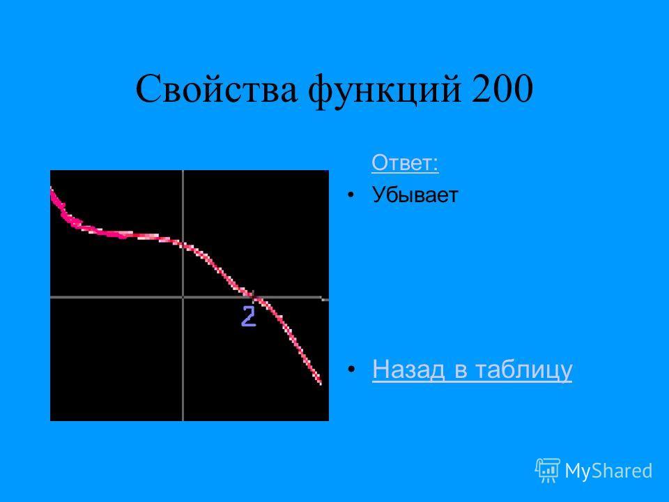 Свойства функций 200 Ответ: Убывает Назад в таблицу