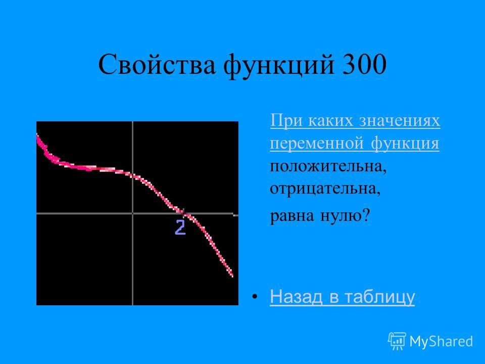 Свойства функций 300 При каких значениях переменной функция положительна, отрицательна,При каких значениях переменной функция равна нулю? Назад в таблицу