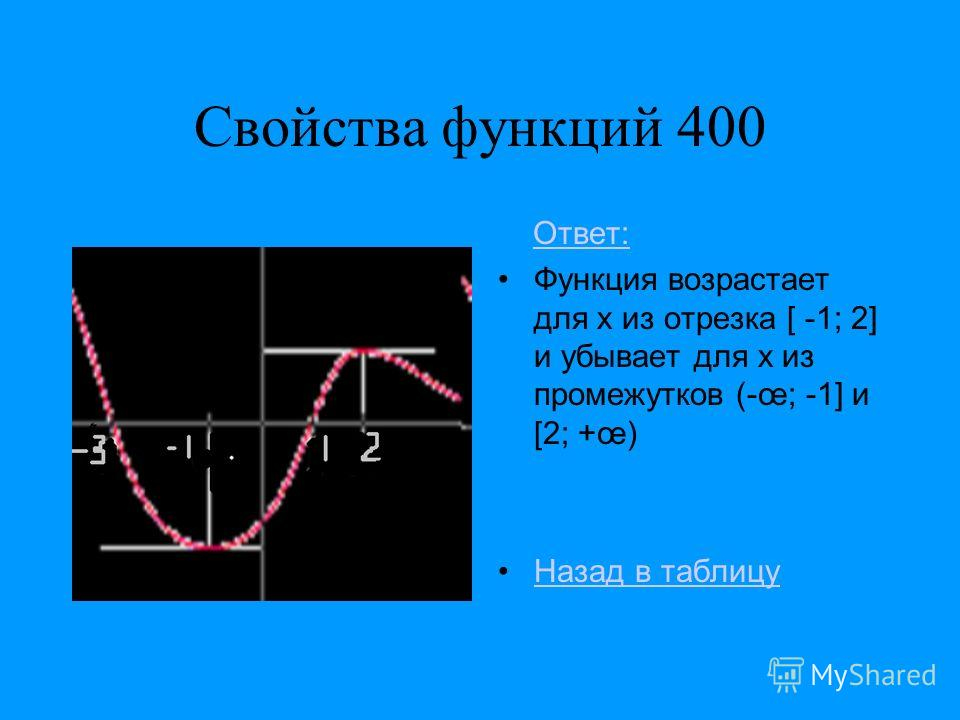 Свойства функций 400 Ответ: Функция возрастает для x из отрезка [ -1; 2] и убывает для х из промежутков (-œ; -1] и [2; +œ) Назад в таблицу