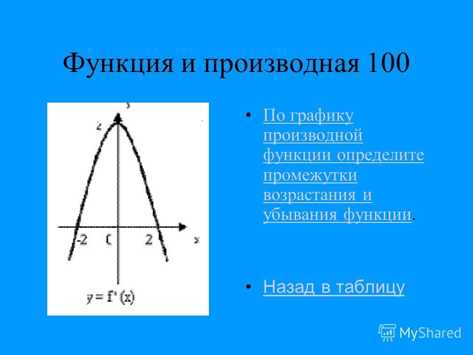 Функция и производная 100 По графику производной функции определите промежутки возрастания и убывания функции.По графику производной функции определите промежутки возрастания и убывания функции Назад в таблицу